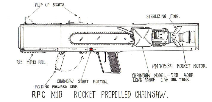 File:Rocket Propelled Chainsaw.jpg