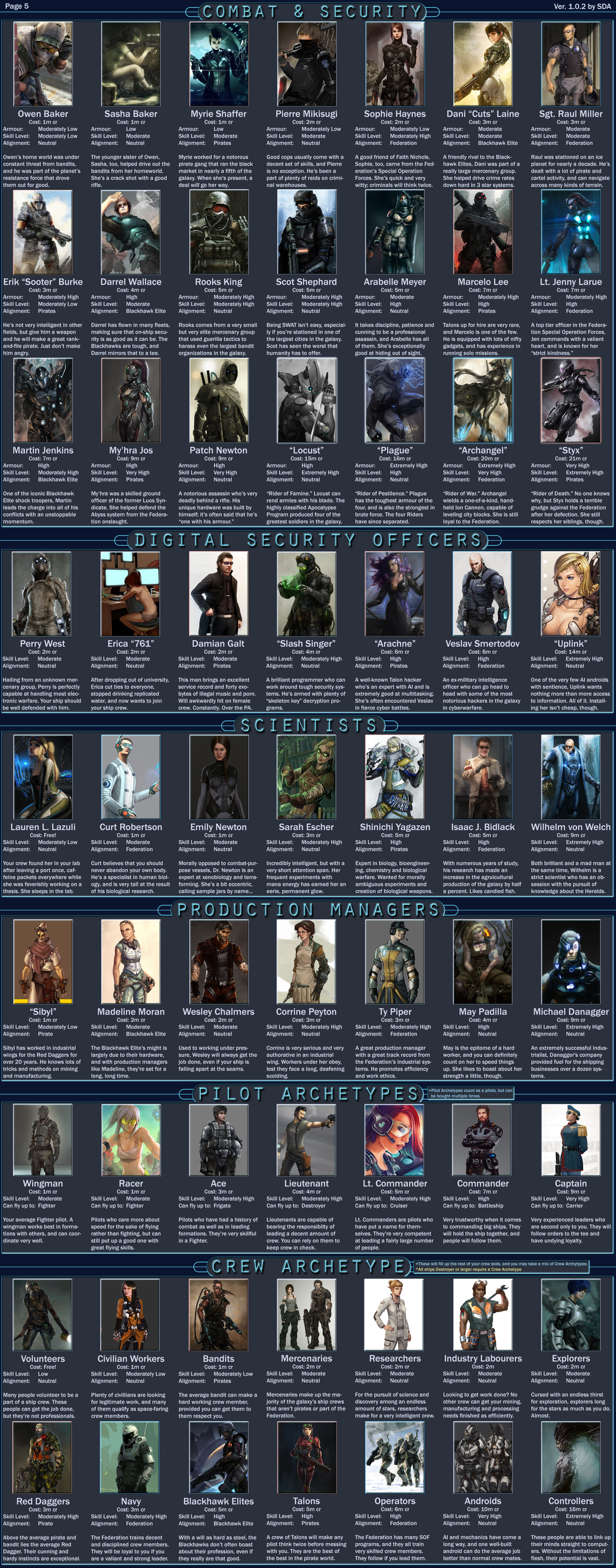 Cyoa Power Armor