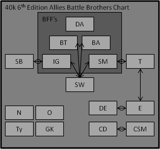 warhammer 40 000 8th edition pdf
