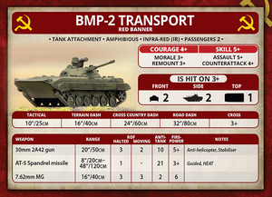 BMP-2 Stat Card.png