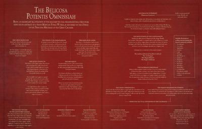 mechanicum taghmata army list pdf