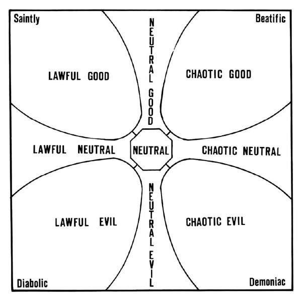 File:ALIGNMENT CHART.jpg